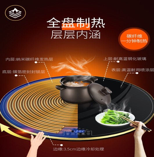 Keyeon cooking board hot cutting board